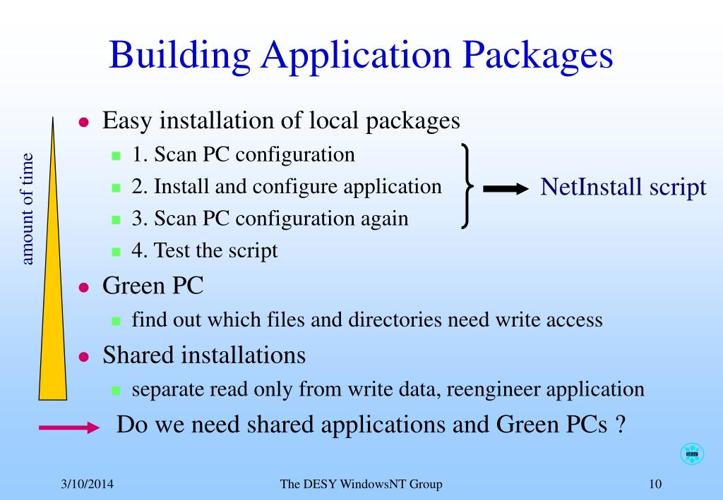Building Application Packages