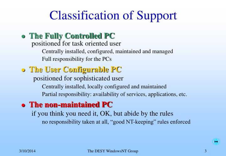 Classification of Support