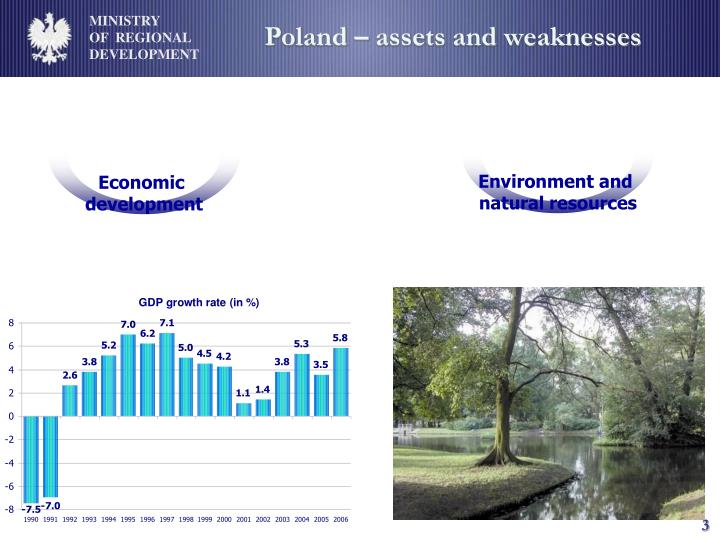 Poland assets and weaknesses3