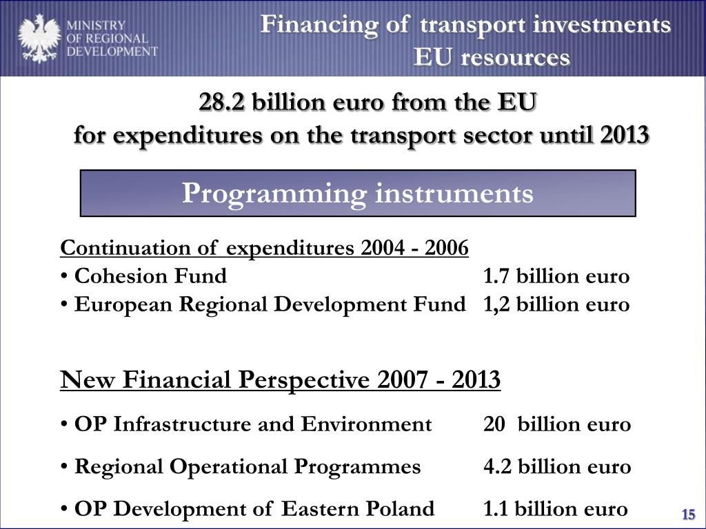 Financing of transport investments