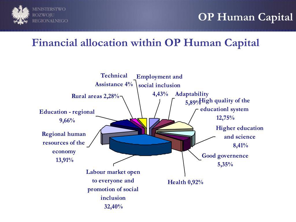 OP Human Capital