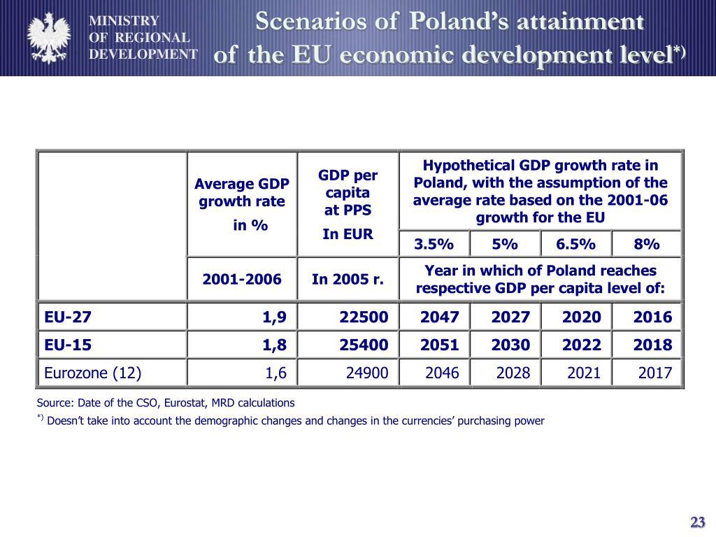 Scenarios of Poland's attainment