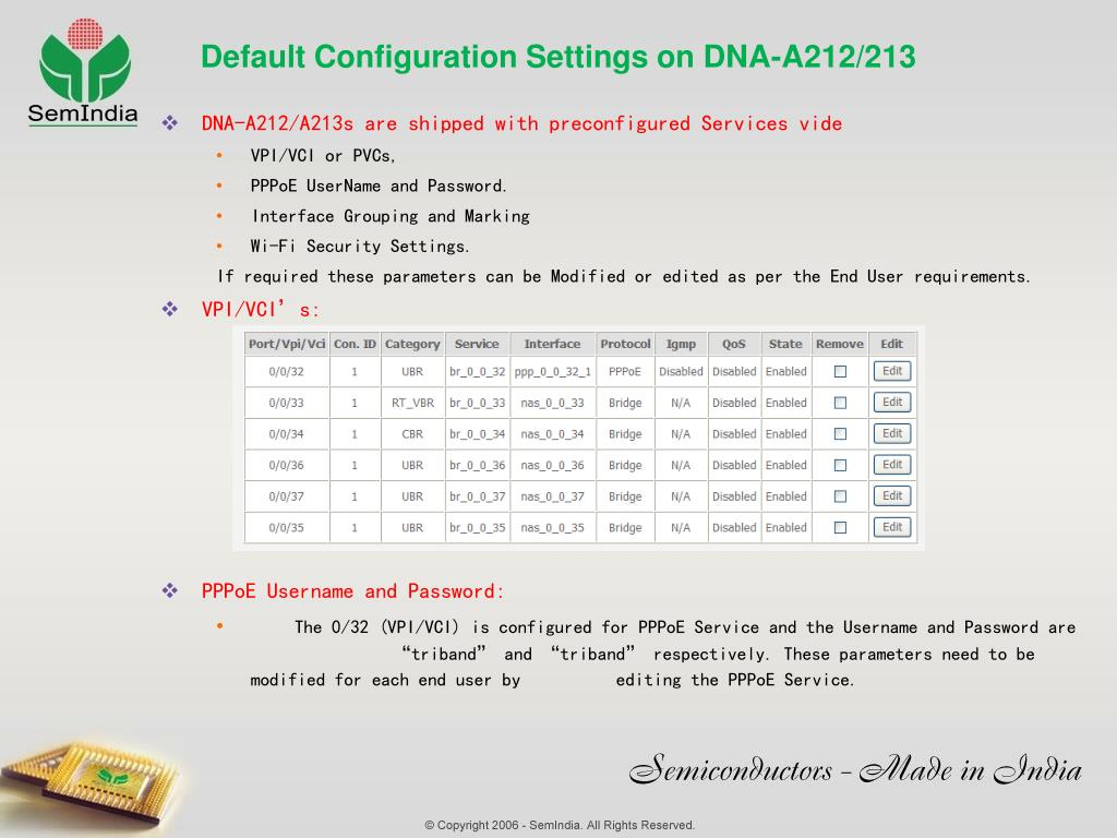 Default Configuration Settings on DNA-A212/213