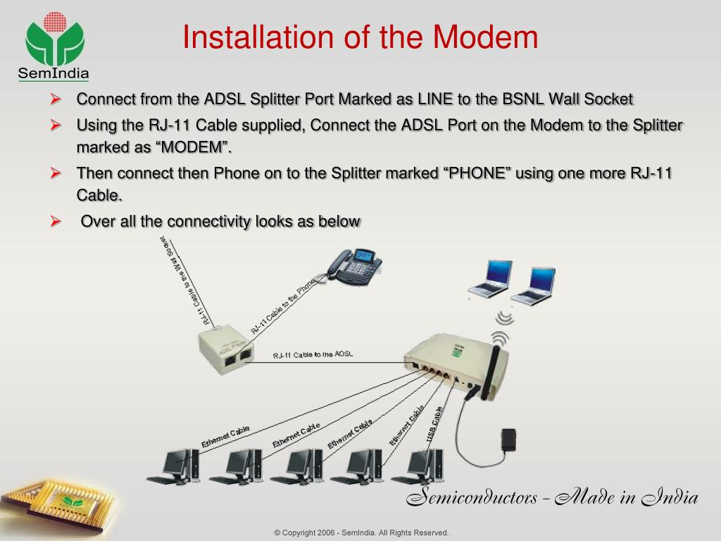 Installation of the Modem