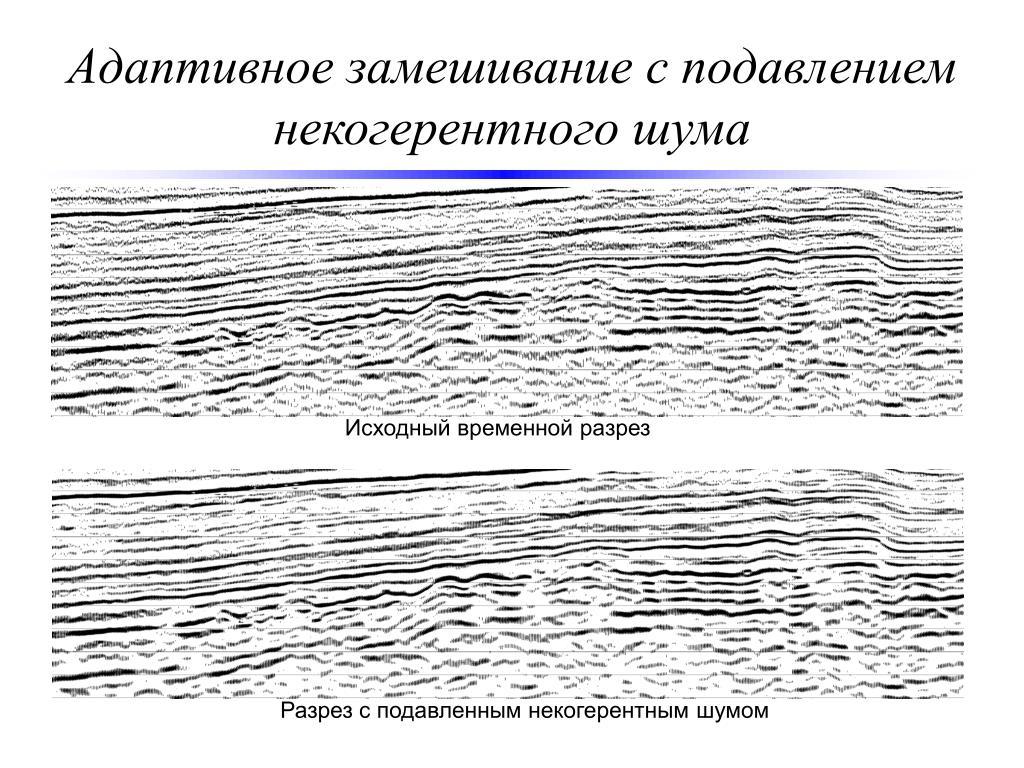 Адаптивное замешивание с подавлением некогерентного шума