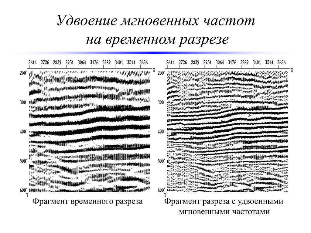 Фрагмент временного разреза          Фрагмент разреза с удвоенными                                         мгновенными частотами