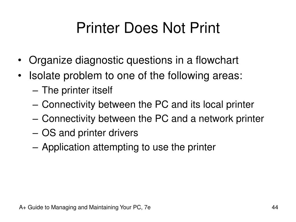 Printer Does Not Print