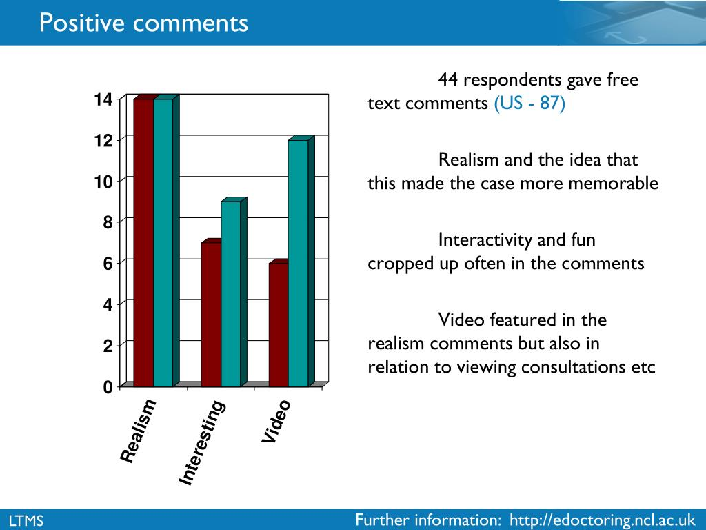 Positive comments
