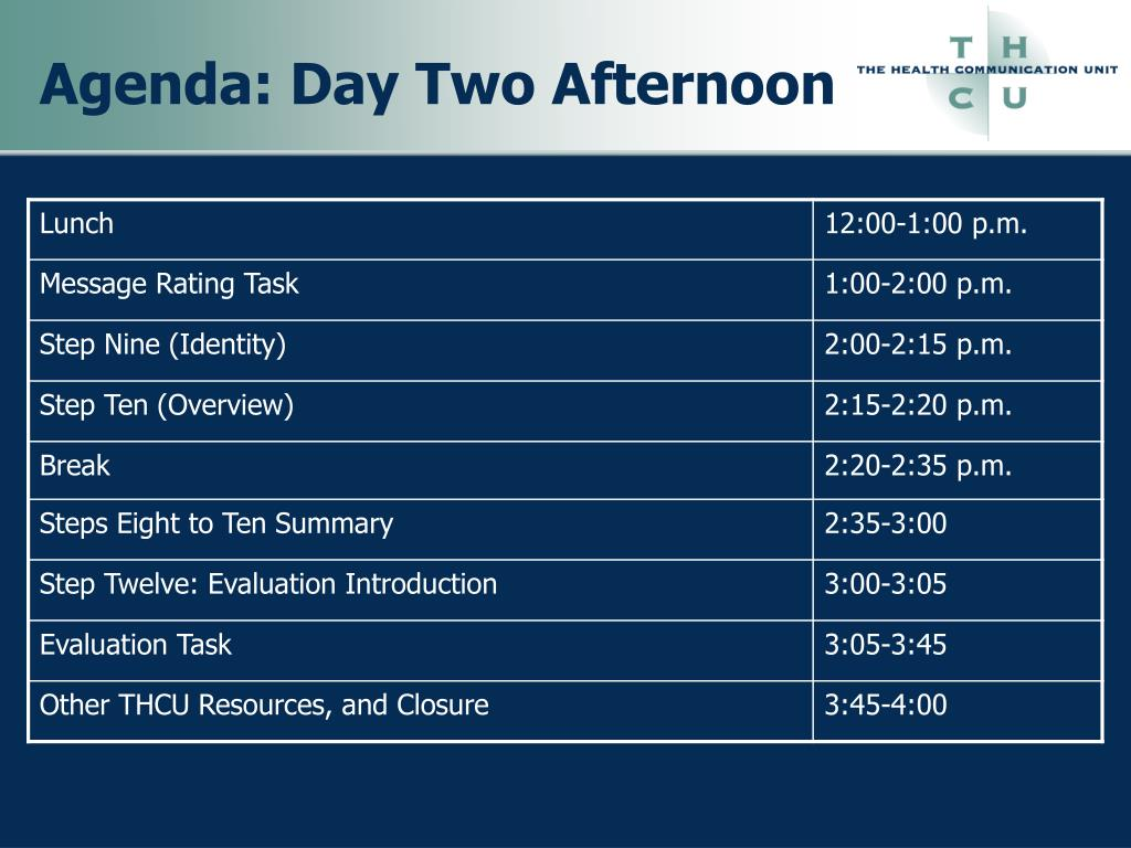 Agenda: Day Two Afternoon
