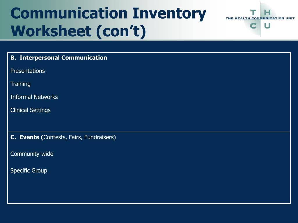 Communication Inventory Worksheet (con't)