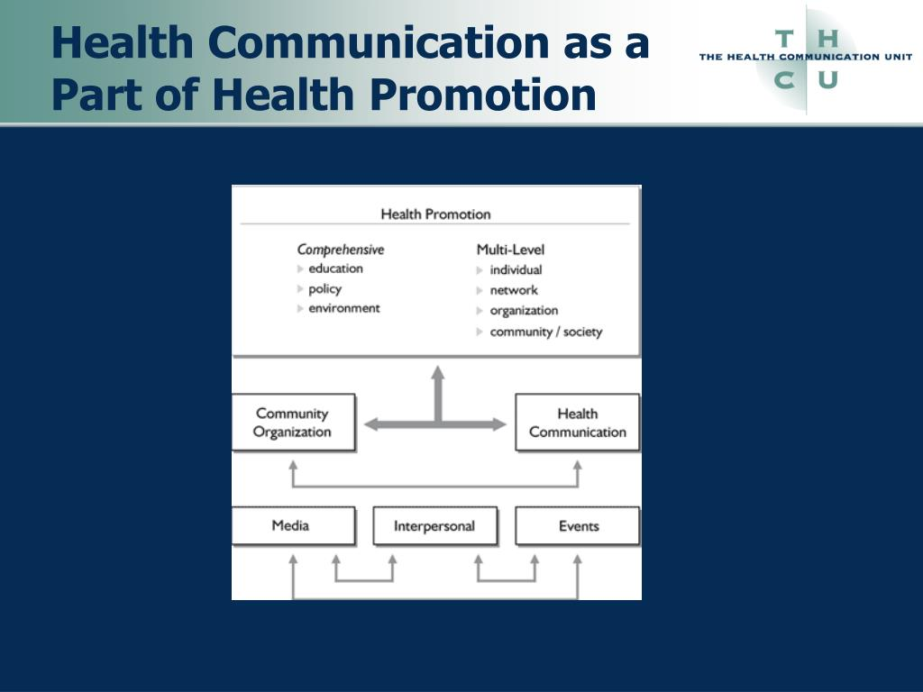 Health Communication as a Part of Health Promotion