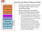 cloud security alliance reference model