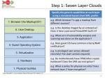 step 1 seven layer clouds