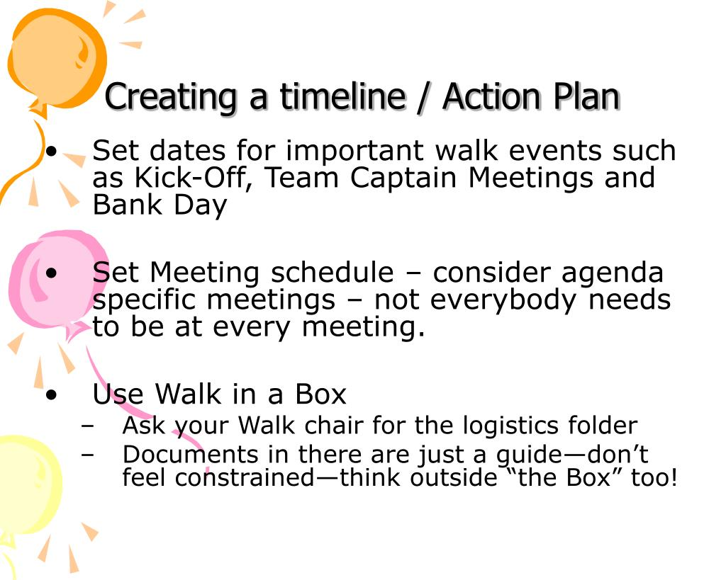 Creating a timeline / Action Plan