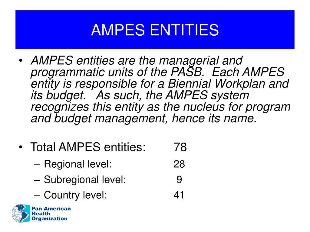 AMPES ENTITIES