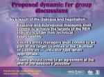 proposed dynamic for group discussions13