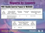 reports by country