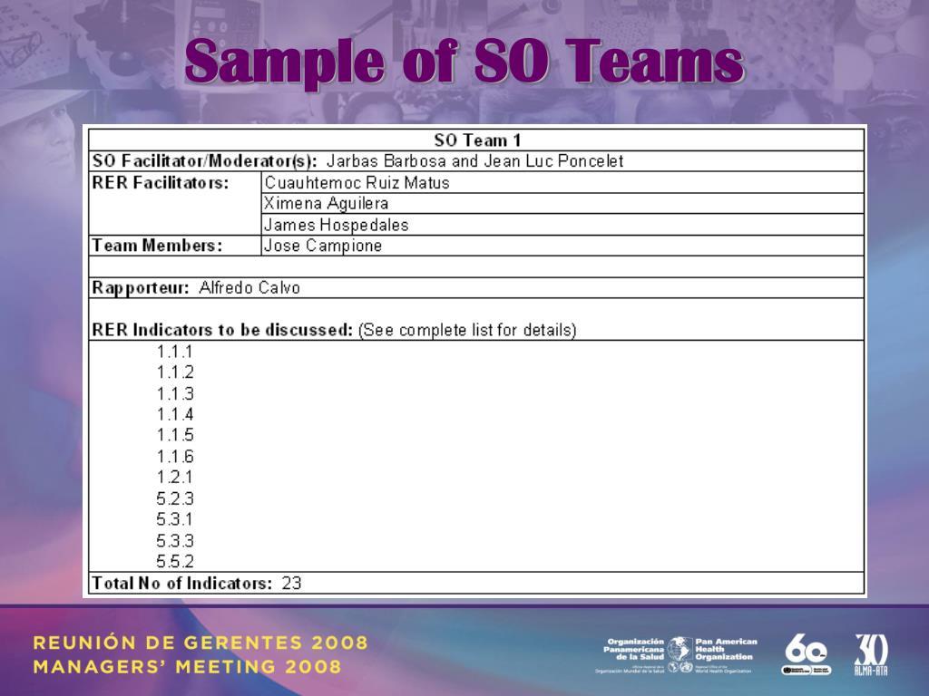 Sample of SO Teams