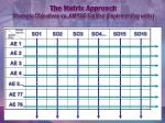 the matrix approach strategic objectives vs ampes entities implementing units