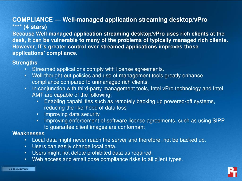 COMPLIANCE — Well-managed application streaming desktop/vPro