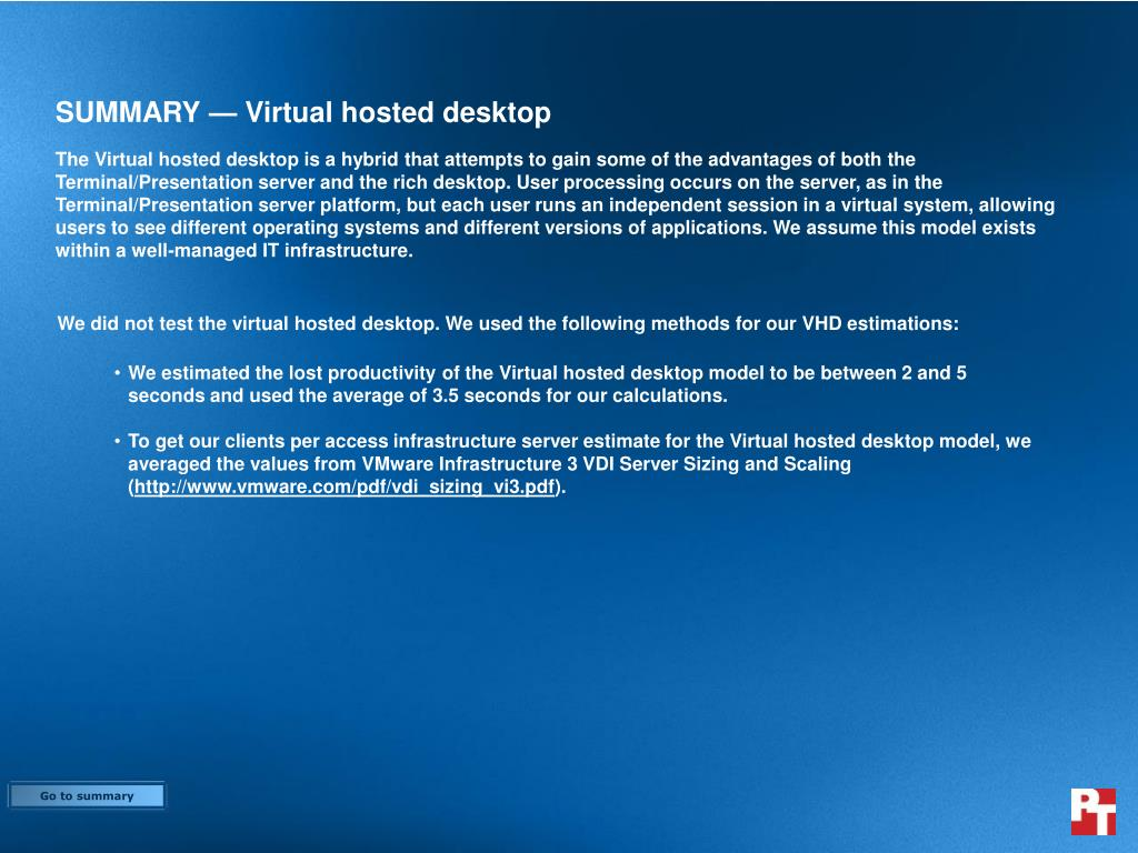 SUMMARY — Virtual hosted desktop