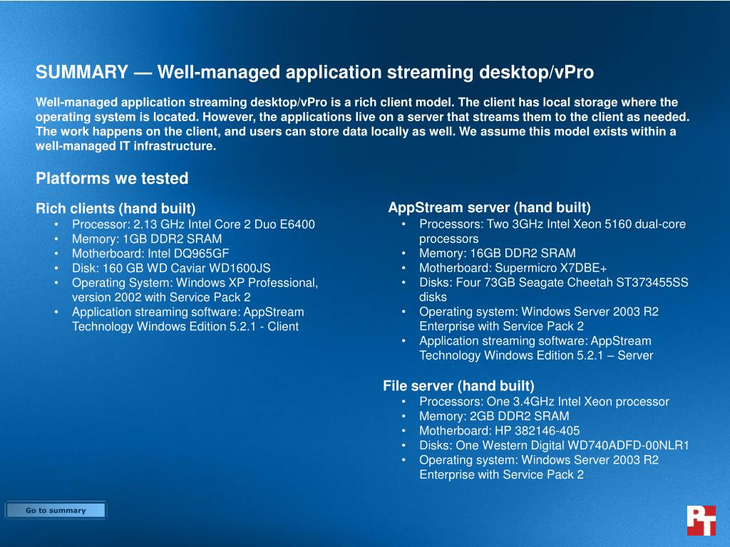 SUMMARY — Well-managed application streaming desktop/vPro