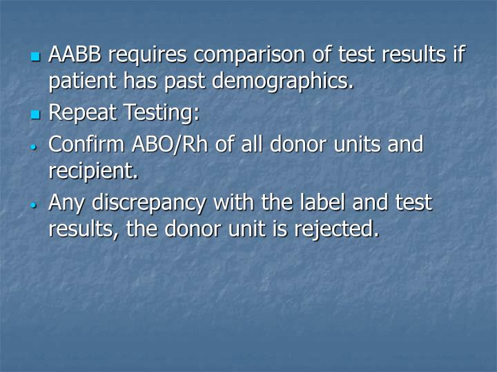 AABB requires comparison of test results if patient has past demographics.