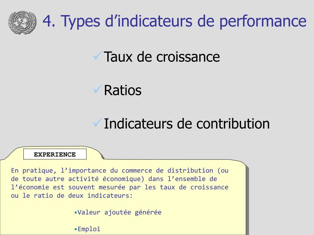 4. Types d'indicateurs de performance