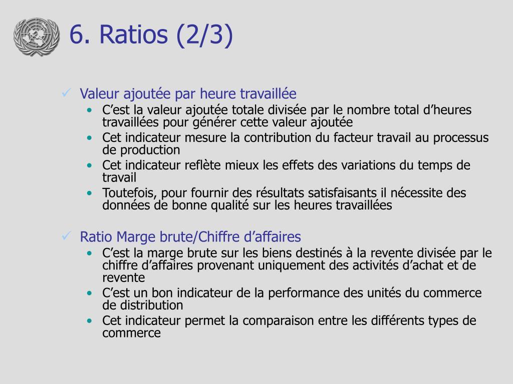 6. Ratios (2/3)