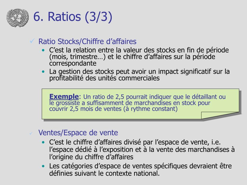 6. Ratios (3/3)