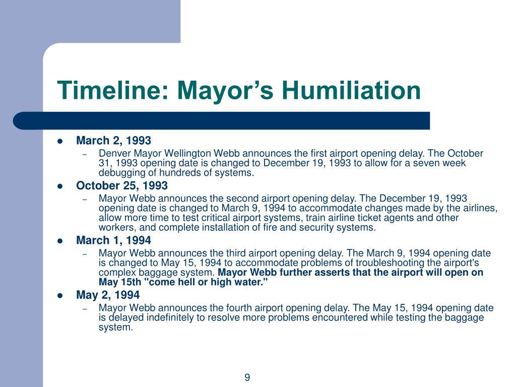 Timeline: Mayor's Humiliation