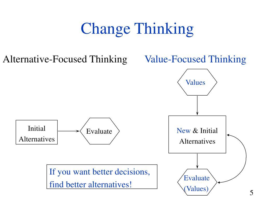 Alternative-Focused Thinking