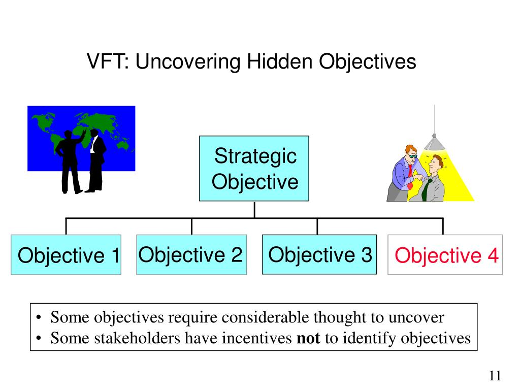 VFT: Uncovering Hidden Objectives