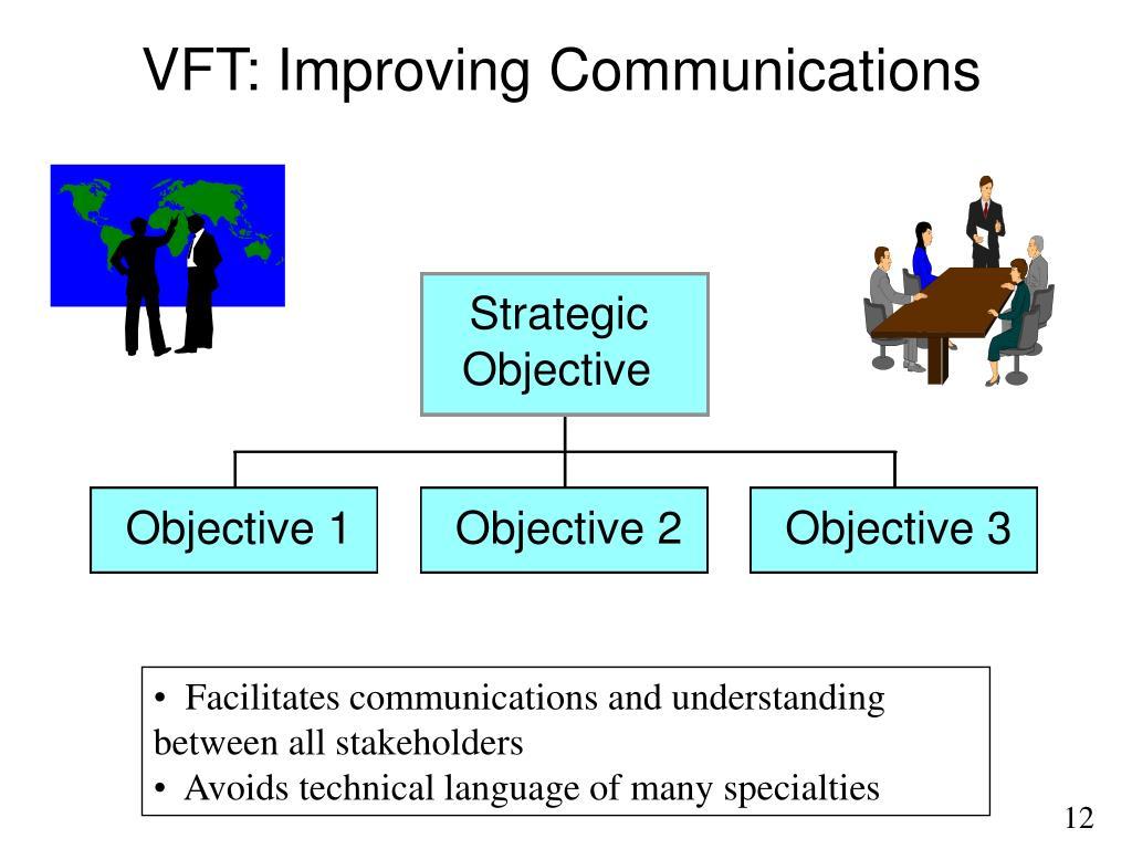 VFT: Improving Communications