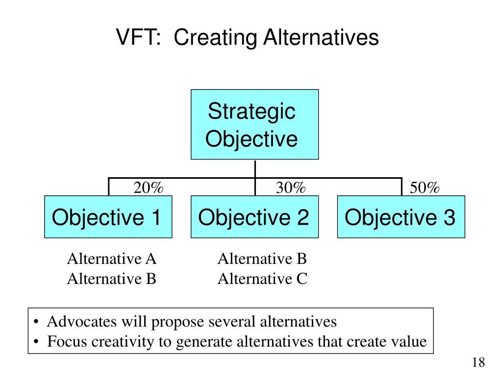 VFT:  Creating Alternatives