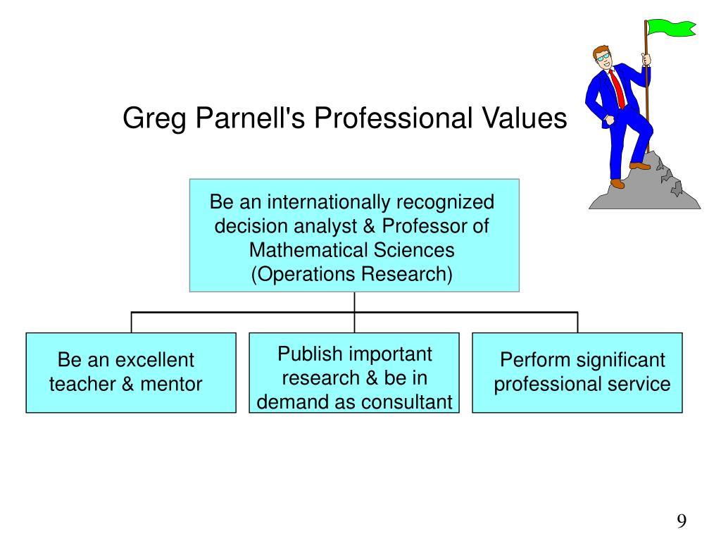 Greg Parnell's Professional Values