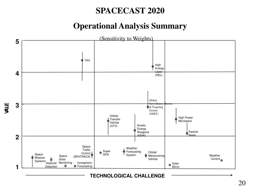 SPACECAST 2020