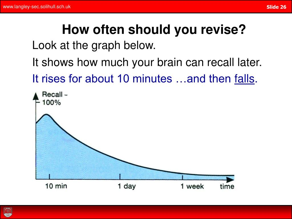 How often should you revise?