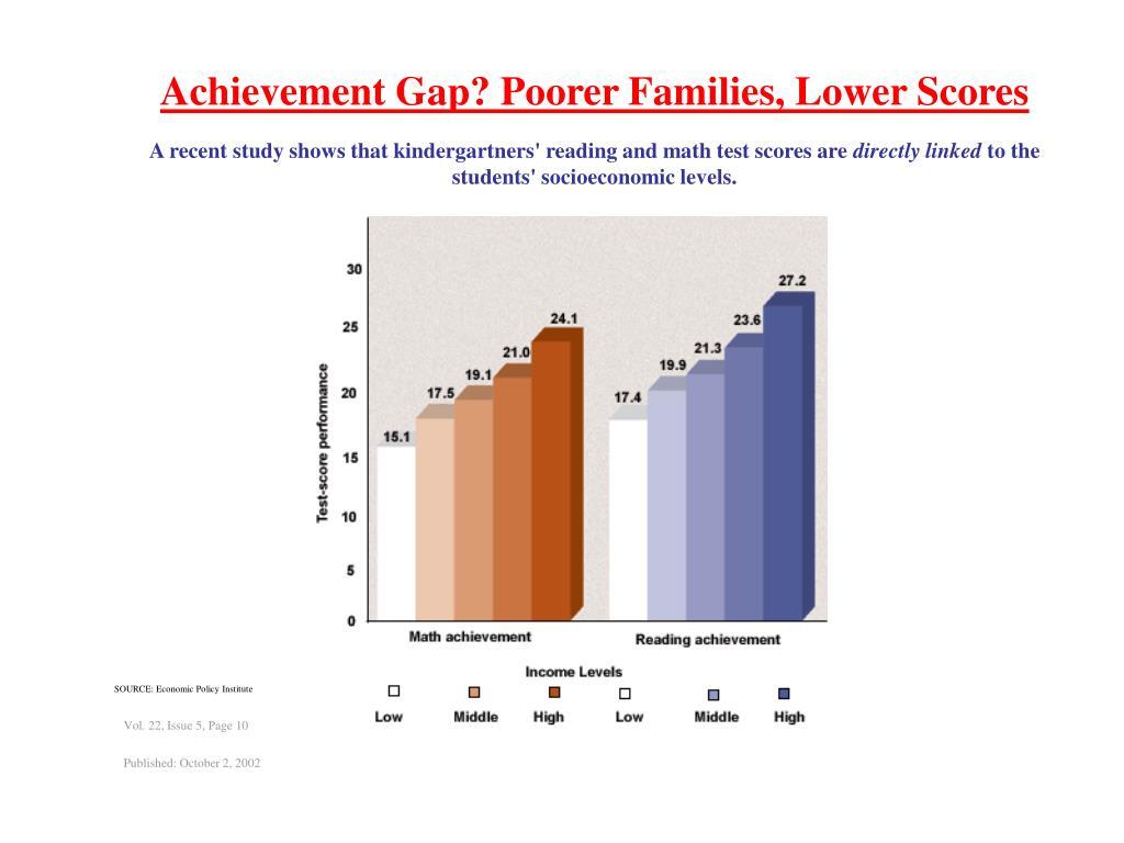 Achievement Gap? Poorer Families, Lower Scores