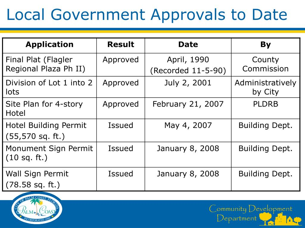 Local Government Approvals to Date