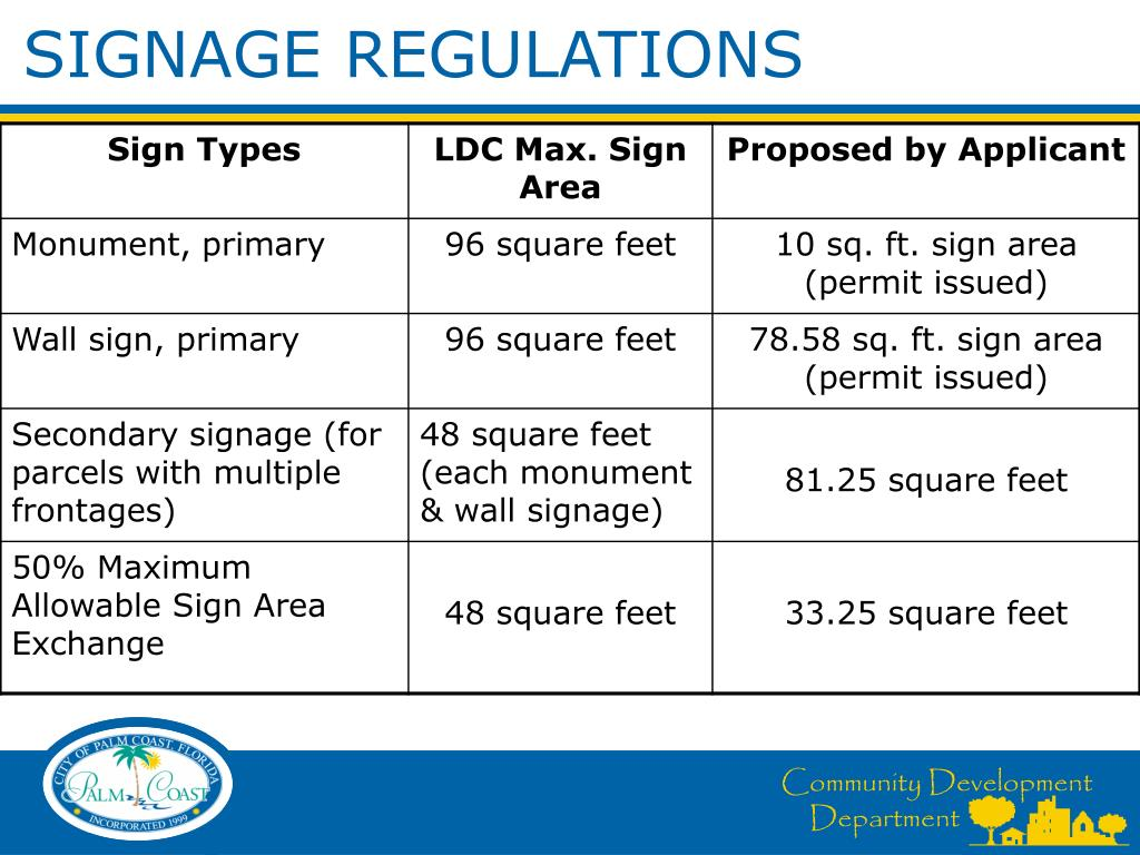 SIGNAGE REGULATIONS