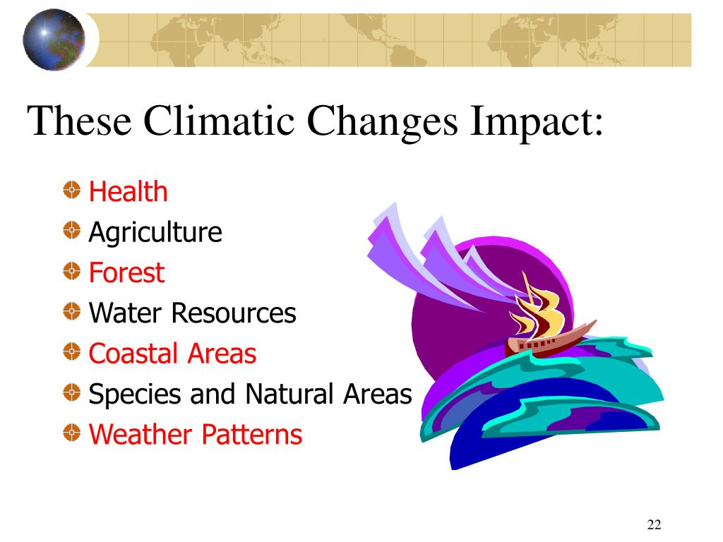These Climatic Changes Impact: