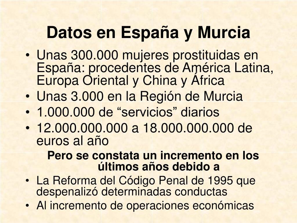 Datos en España y Murcia