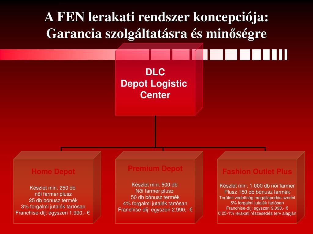 A FEN lerakati rendszer koncepciója:
