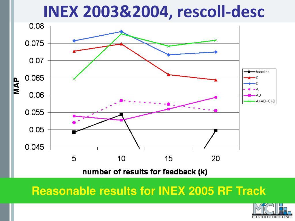 INEX 2003&2004, rescoll-desc