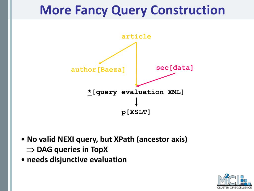 More Fancy Query Construction