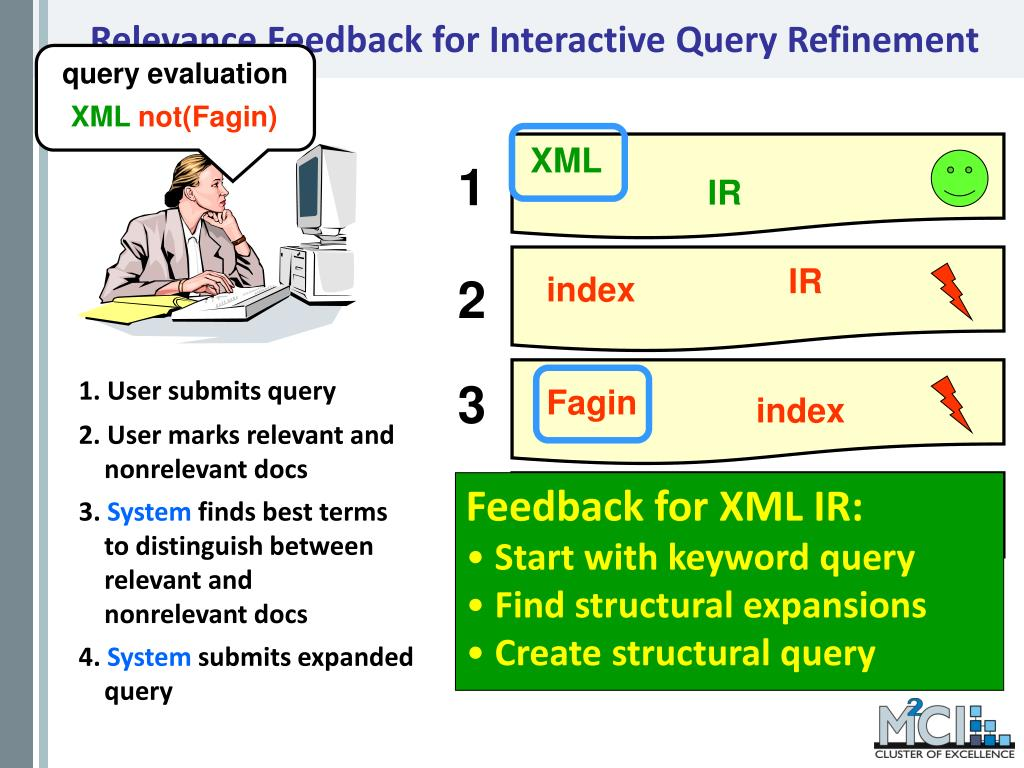 Relevance Feedback for Interactive Query Refinement