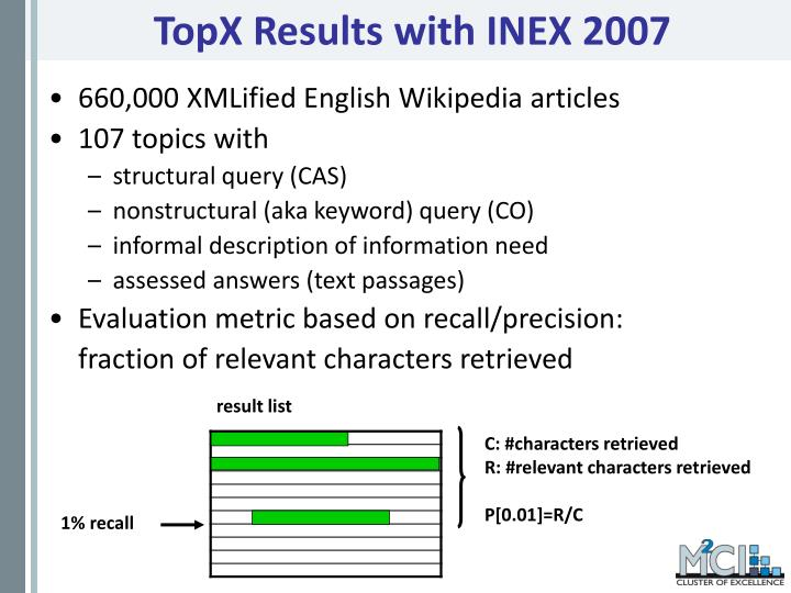 Topx results with inex 2007