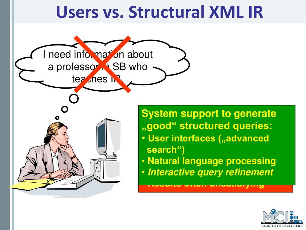 Users vs. Structural XML IR