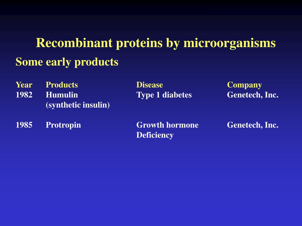 Recombinant proteins by microorganisms